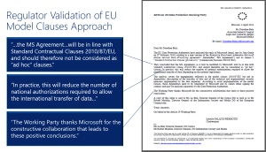 EU Model Clauses Approach